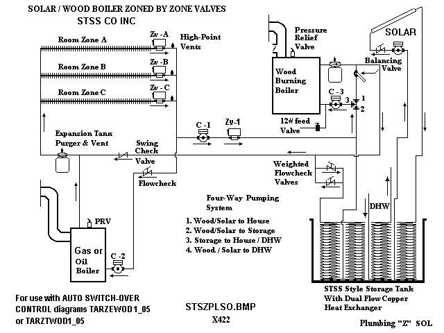 wiring diagram for electric hot water tank images piping diagrams in image about wiring diagram and schematic